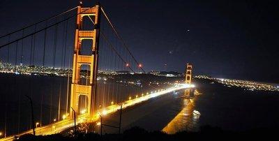 Bridge San Francisco panorama
